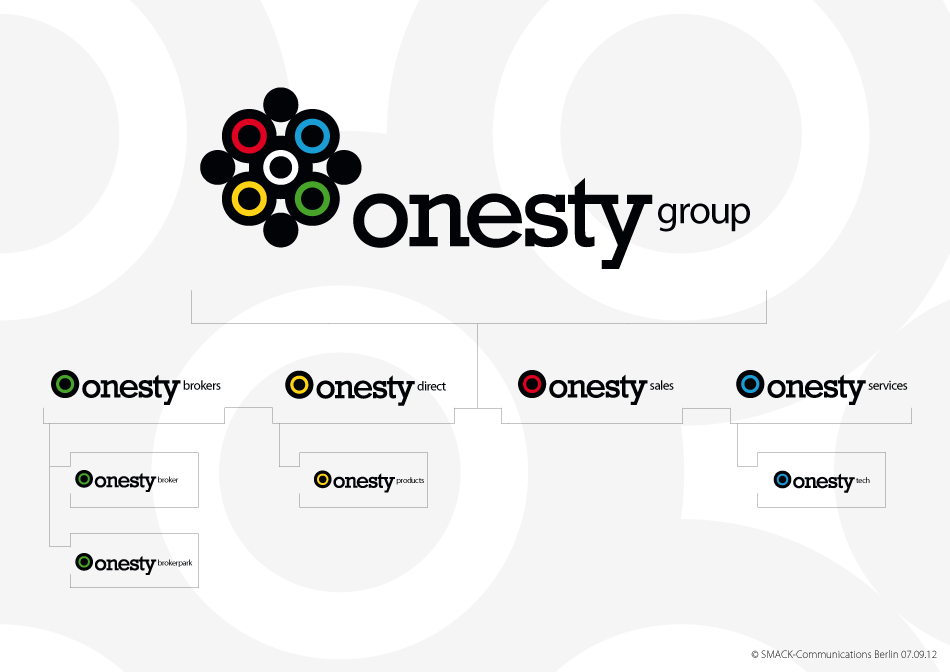 Onesty Group – Fair Financial Services